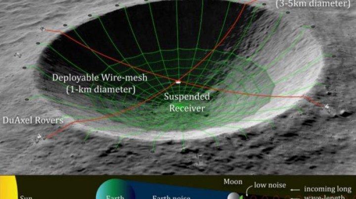 NASA vrea să construiască pe Lună un radiotelescop uriaș