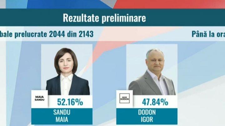 Sandu, în faţa lui Dodon. LIVE TEXT primele rezultate parţiale al turului II de scrutin