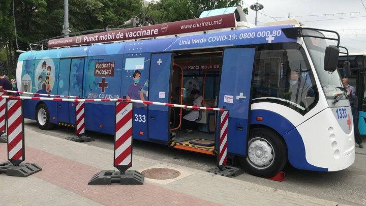 Adresele unde vor staționa astăzi cele două puncte mobile de vaccinare anti-COVID