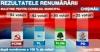 Пересчет голосов не изменил расклад сил в муниципальном совете: ПКРМ -26 мандатов, ЛП - 17, ЛДПМ -7, ДПМ -1