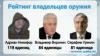 У  Адриана Никифора, Владимира Воронина, Серафима Урекяна зарегистрировано наибольшее число единиц оружия в Молдове