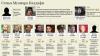 Семья Каддафи. Сколько жен и детей было у ливийского диктатора (ФОТО)