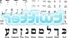 Интерфейс Twitter переведен на языки с написанием справа налево