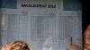 Национальная комиссия по экзаменам аннулировала 333 работы