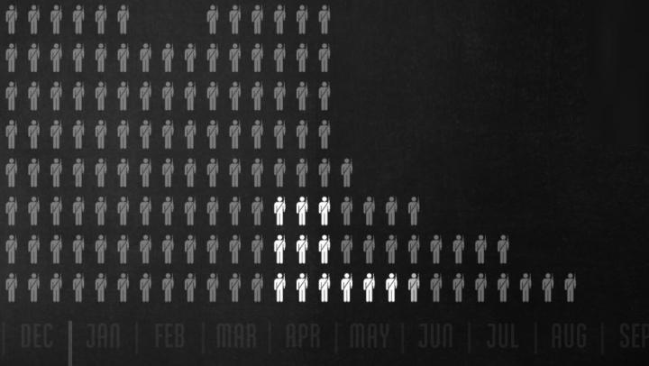 Потери разных стран за Вторую мировую войну (ВИДЕО)