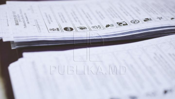 100% обработанных протоколов по Кишиневу: Киртоакэ - 37,57%, Гречаная - 35,69%