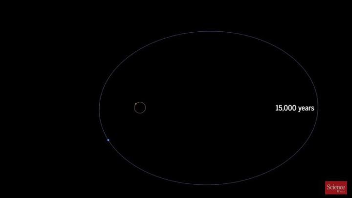 Астрономы нашли девятую планету Солнечной системы (ВИДЕО)