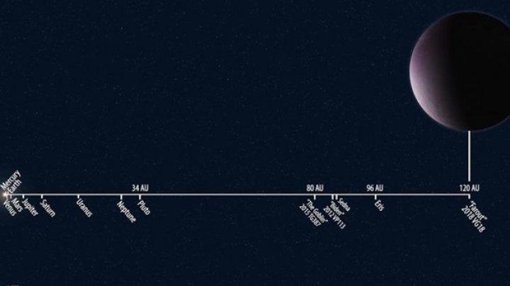 Ученые сняли самый удаленный объект Солнечной системы