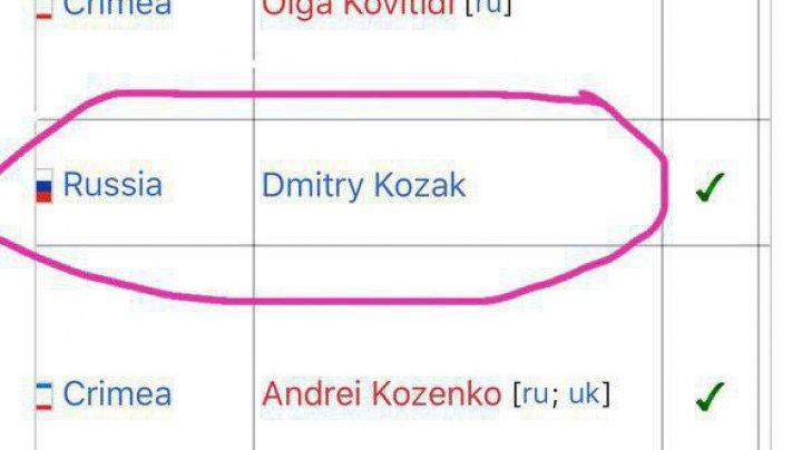 Партнеры Майи Санду Пушков и Козак находятся в санкционных списках Украины и ЕС