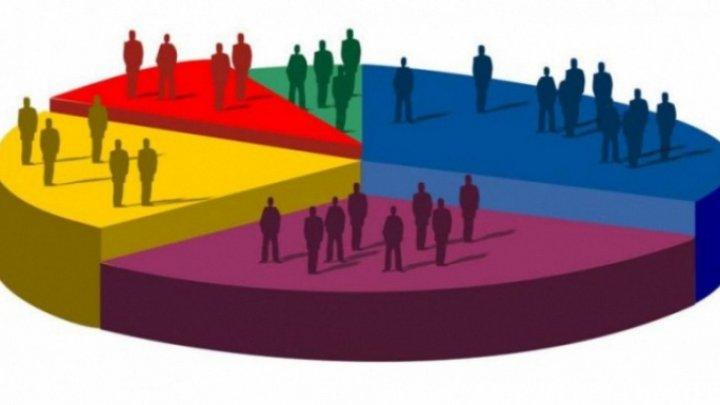 Жители Молдовы выступают за досрочные выборы: какие партии прошли бы в парламент