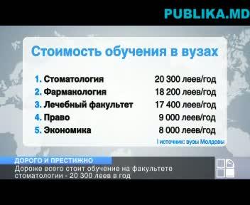 сколько стоит обучение в университете в россии оптимальный