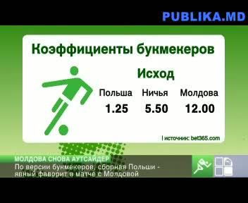 молдова букмекер